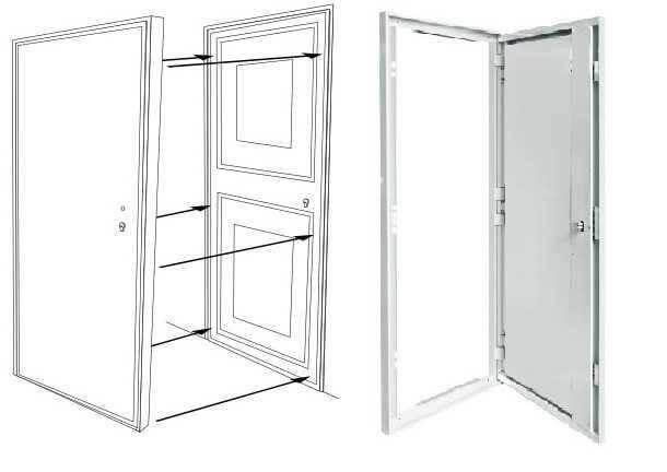aspecto de las puertas antiokupas